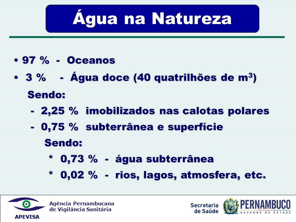 Agência Pernambucana de Vigilância Sanitária APEVISA 97 % - Oceanos 97 % - Oceanos 3 % - Água doce (40 quatrilhões de m 3 ) 3 % - Água doce (40 quatri