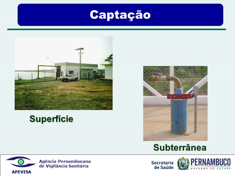 Agência Pernambucana de Vigilância Sanitária APEVISA Superfície Subterrânea Captação