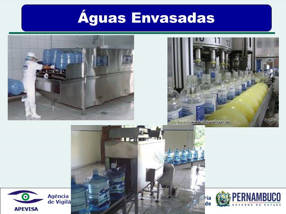 Agência Pernambucana de Vigilância Sanitária APEVISA Águas Envasadas
