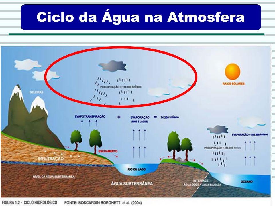 Agência Pernambucana de Vigilância Sanitária APEVISA Ciclo da Água na Atmosfera