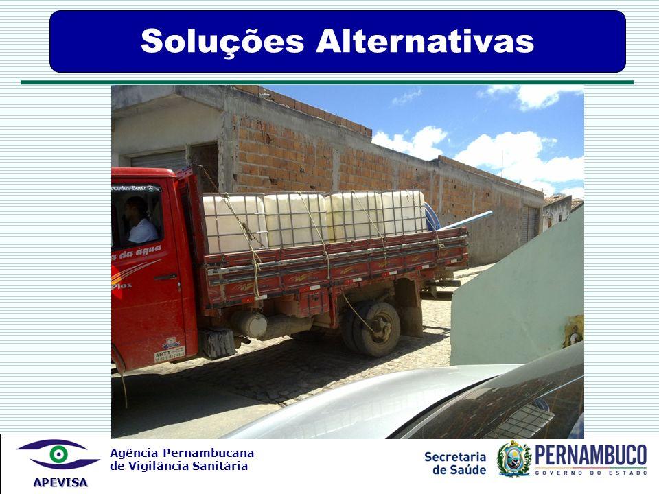 Agência Pernambucana de Vigilância Sanitária APEVISA Soluções Alternativas