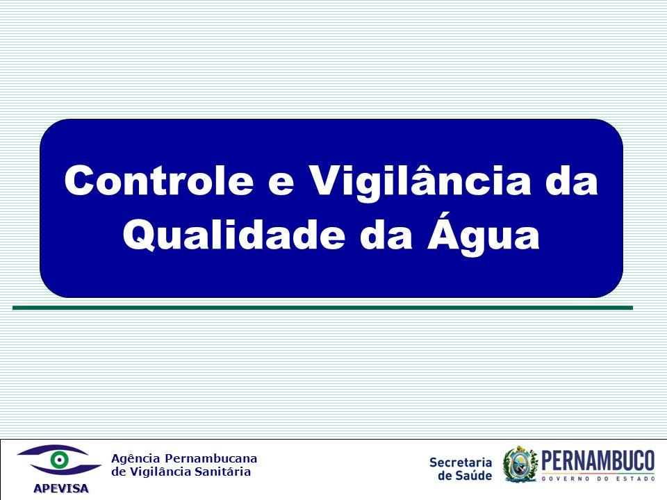 Agência Pernambucana de Vigilância Sanitária APEVISA Controle e Vigilância da Qualidade da Água