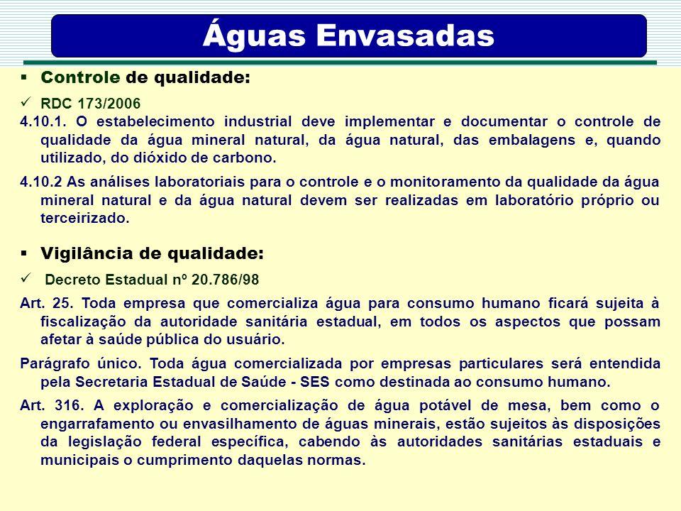 Agência Pernambucana de Vigilância Sanitária APEVISA Águas Envasadas Controle de qualidade: RDC 173/2006 4.10.1. O estabelecimento industrial deve imp