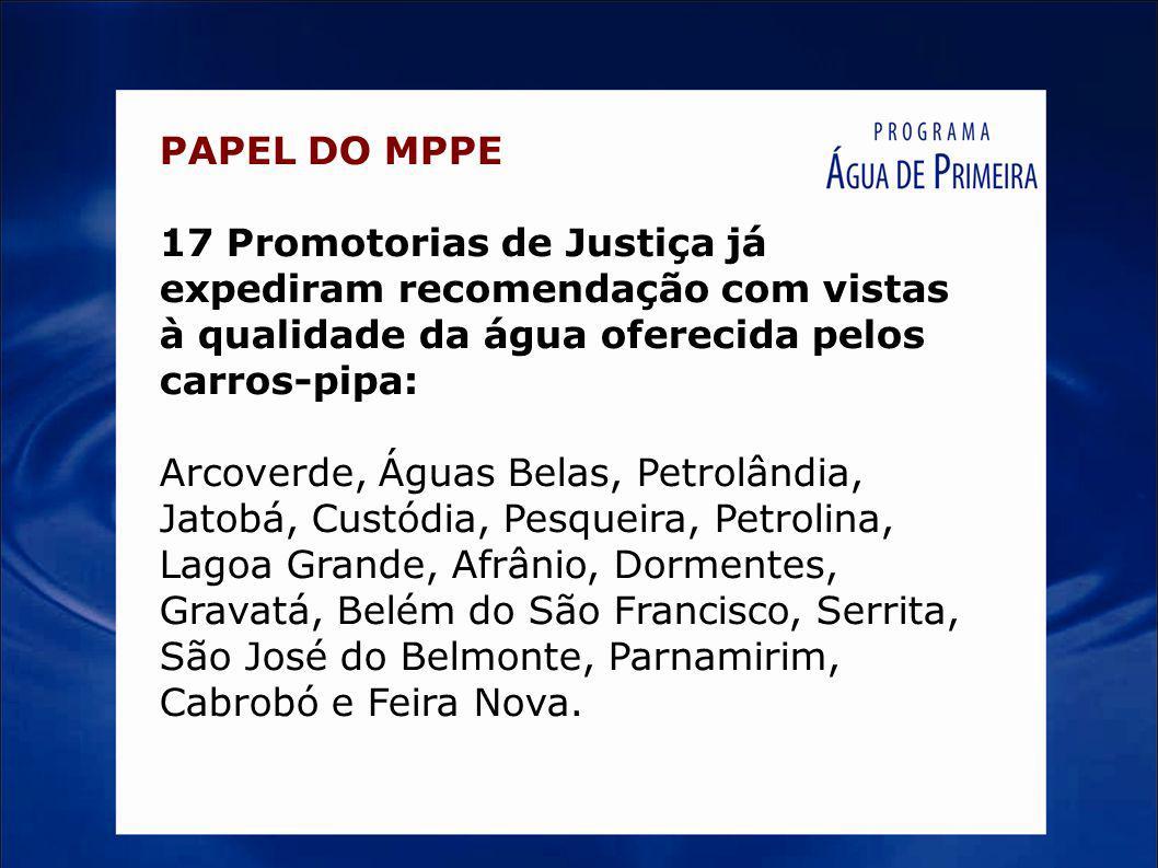 PAPEL DO MPPE 17 Promotorias de Justiça já expediram recomendação com vistas à qualidade da água oferecida pelos carros-pipa: Arcoverde, Águas Belas,