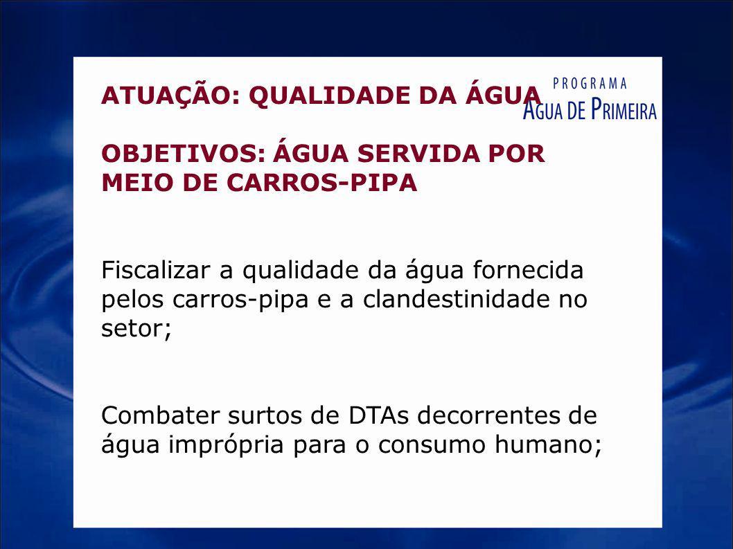 ATUAÇÃO: QUALIDADE DA ÁGUA OBJETIVOS: ÁGUA SERVIDA POR MEIO DE CARROS-PIPA Fiscalizar a qualidade da água fornecida pelos carros-pipa e a clandestinid