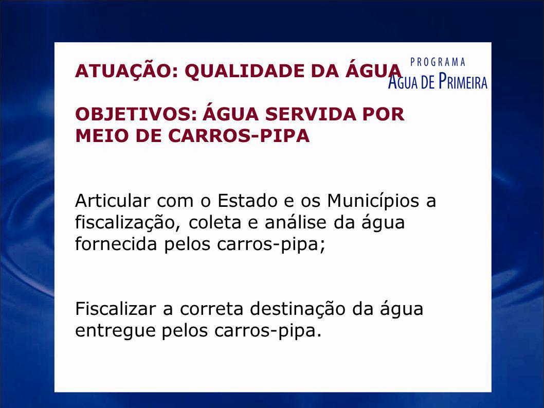 CARROS-PIPA (Dados de out/2012) Para abastecer os municípios atingidos pela seca estão em operação no Estado 1.405 carros- pipa, sendo 745 administrados pelo Governo do Estado e 640 pelo Exército.