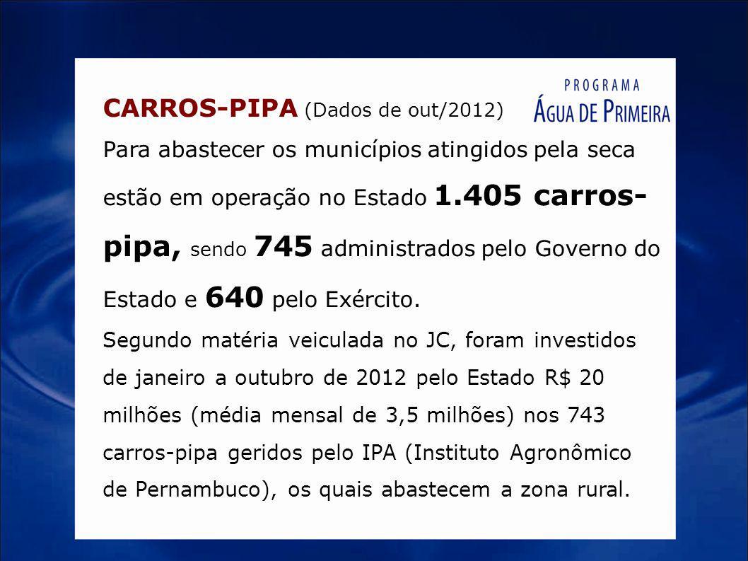 CARROS-PIPA (Dados de out/2012) Para abastecer os municípios atingidos pela seca estão em operação no Estado 1.405 carros- pipa, sendo 745 administrad
