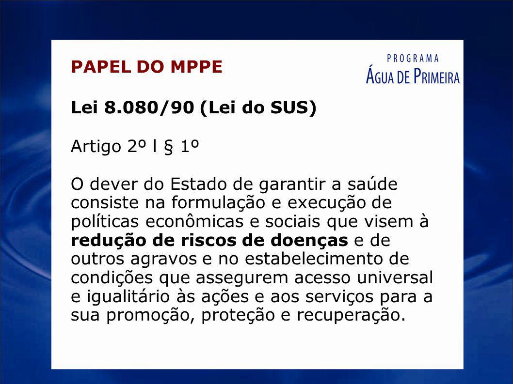PAPEL DO MPPE Lei 8.080/90 (Lei do SUS) Artigo 2º l § 1º O dever do Estado de garantir a saúde consiste na formulação e execução de políticas econômic