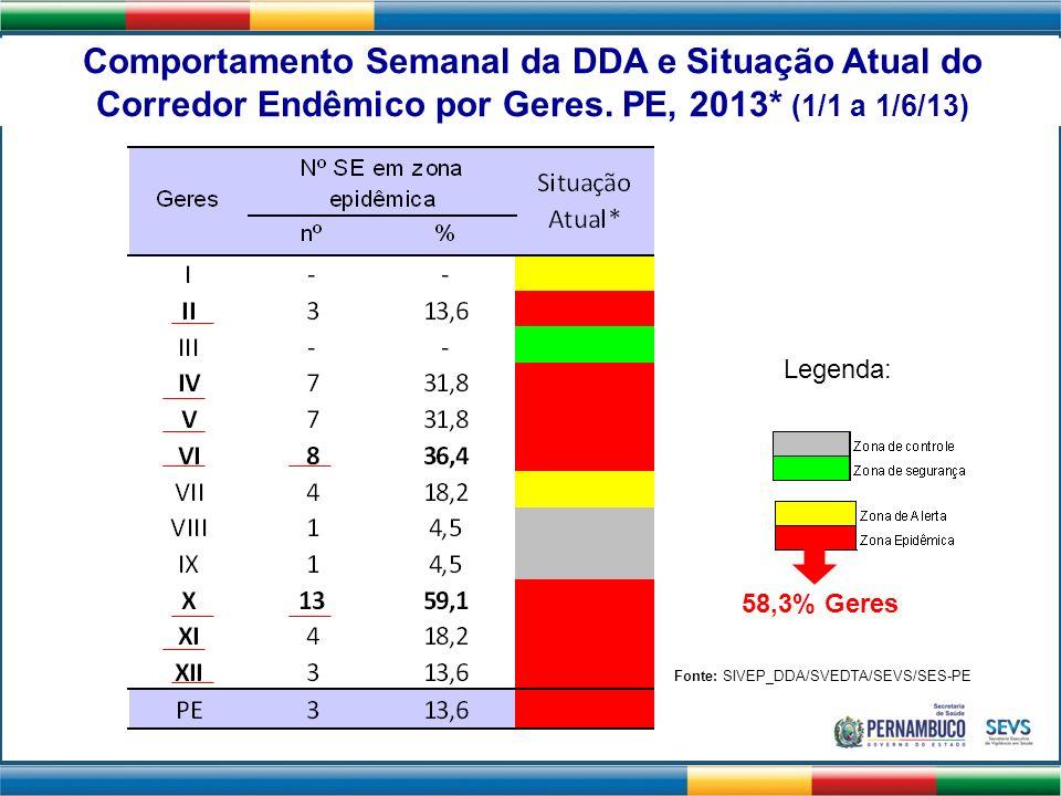 Comportamento Semanal da DDA e Situação Atual do Corredor Endêmico por Geres. PE, 2013* (1/1 a 1/6/13) Fonte: SIVEP_DDA/SVEDTA/SEVS/SES-PE Legenda: 58