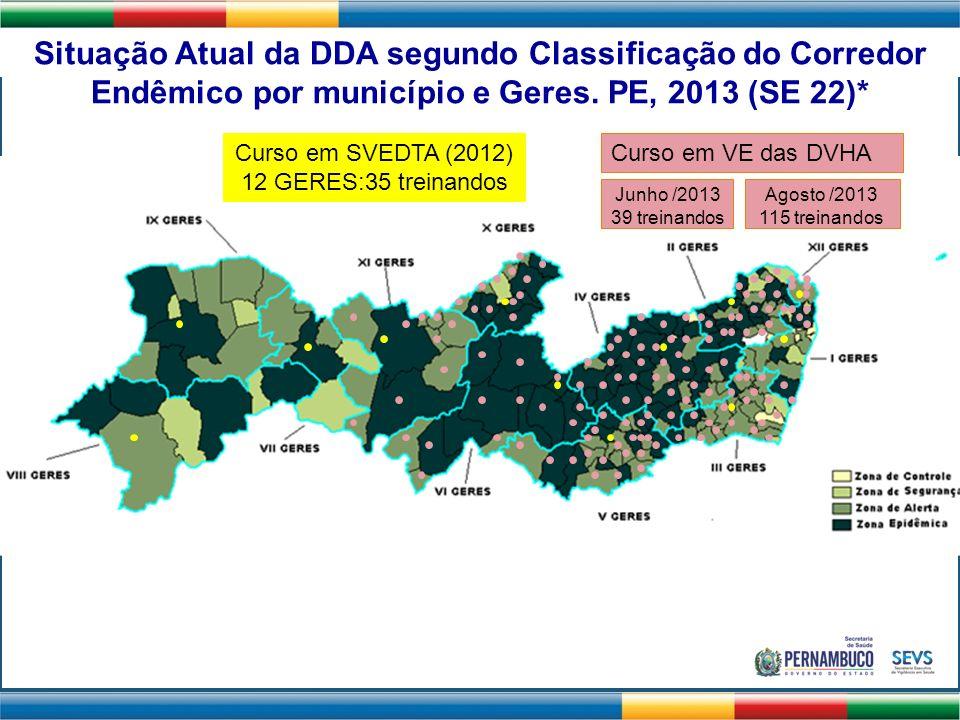 Situação Atual da DDA segundo Classificação do Corredor Endêmico por município e Geres. PE, 2013 (SE 22)* Curso em VE das DVHACurso em SVEDTA (2012) 1