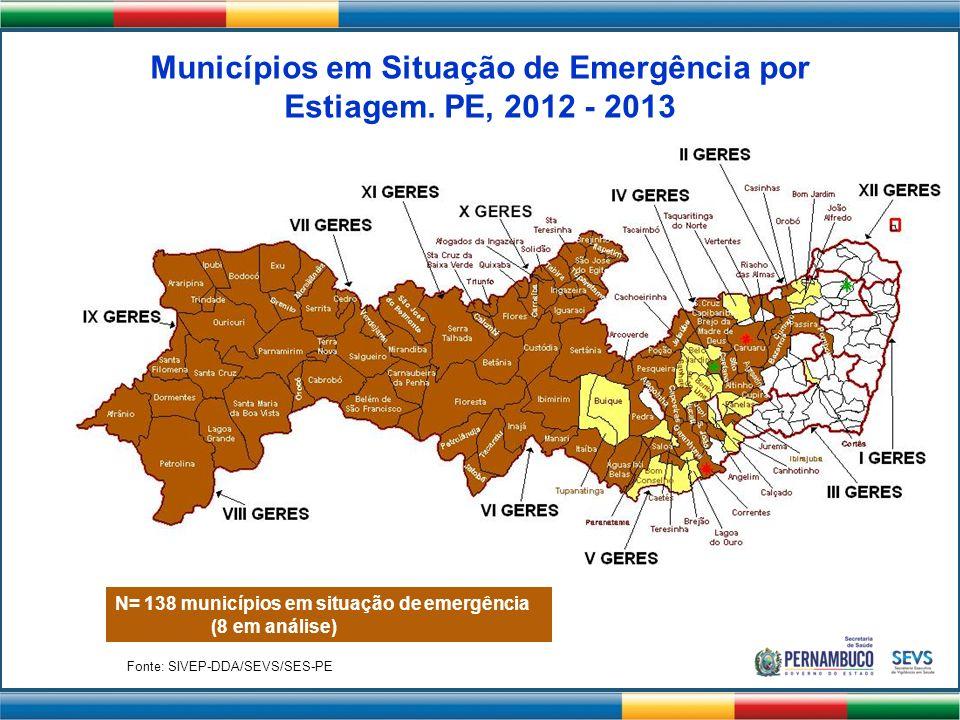 2012: 58 surtos (jan-dez) 2013 : 59 surtos (jan-jun) 24.677 expostos 1.741 doentes 6 óbitos 7 investigação Surto de Doença Transmitida por Água/Alimentos segundo Município e Geres.