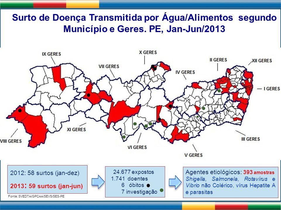 Número de Doentes Notificados em Surtos de DTA por Água e Alimentos, segundo Geres.