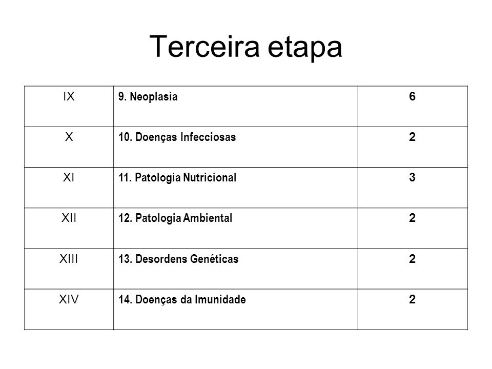Terceira etapa IX 9.Neoplasia 6 X 10. Doenças Infecciosas 2 XI 11.