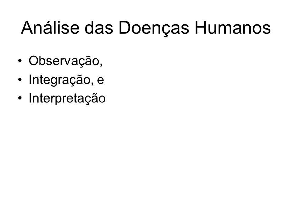Análise das Doenças Humanos Observação, Integração, e Interpretação