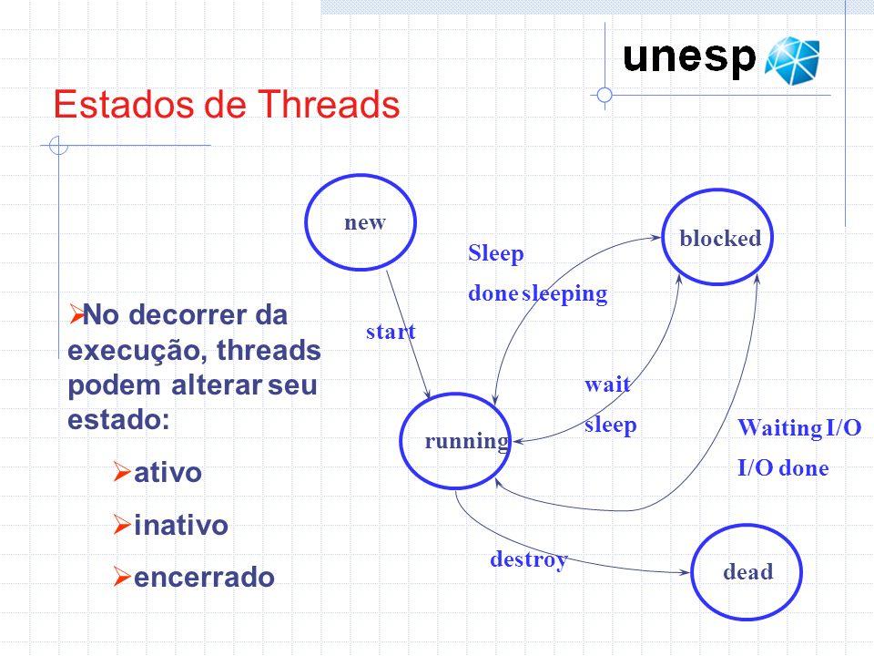 Estados de Threads new blocked running dead start Sleep done sleeping wait sleep Waiting I/O I/O done destroy No decorrer da execução, threads podem a