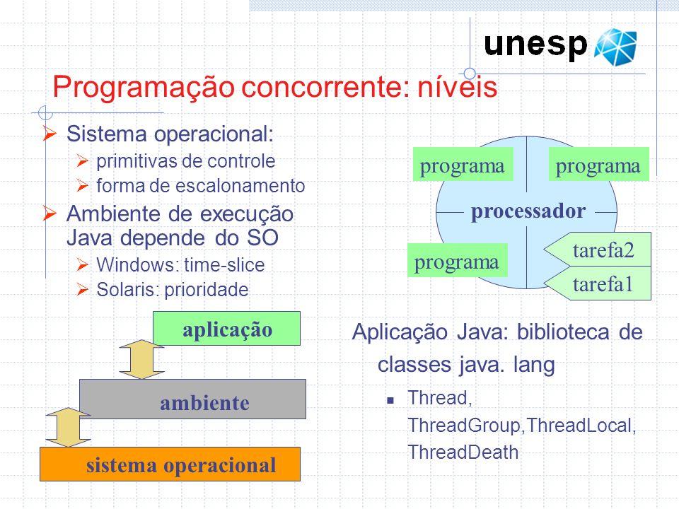 Programação concorrente: níveis Sistema operacional: primitivas de controle forma de escalonamento Ambiente de execução Java depende do SO Windows: ti