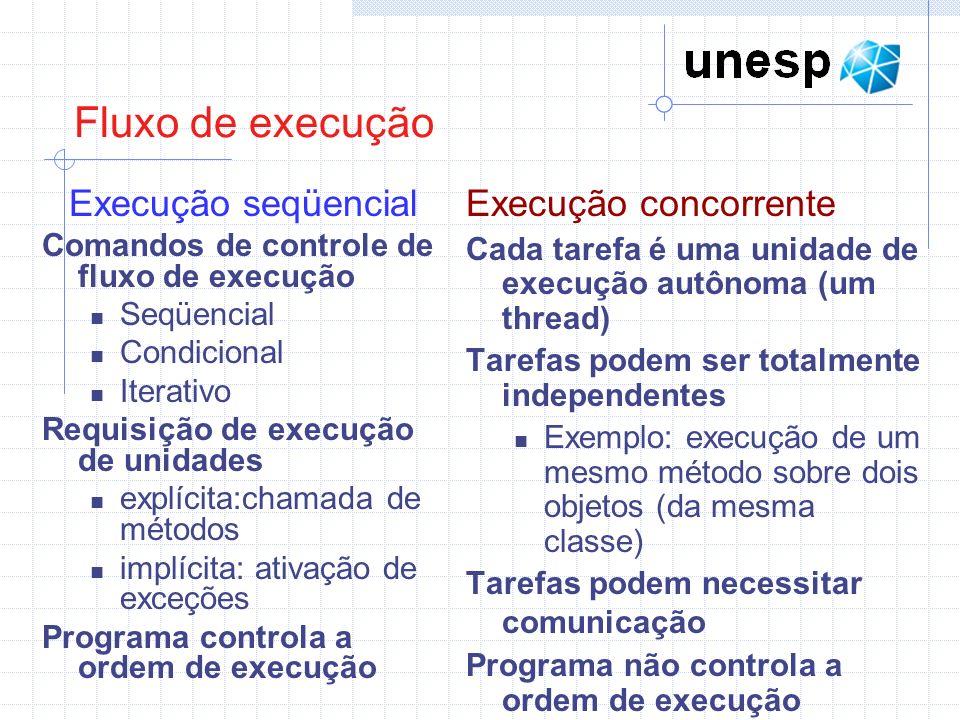 Fluxo de execução Execução seqüencial Comandos de controle de fluxo de execução Seqüencial Condicional Iterativo Requisição de execução de unidades ex
