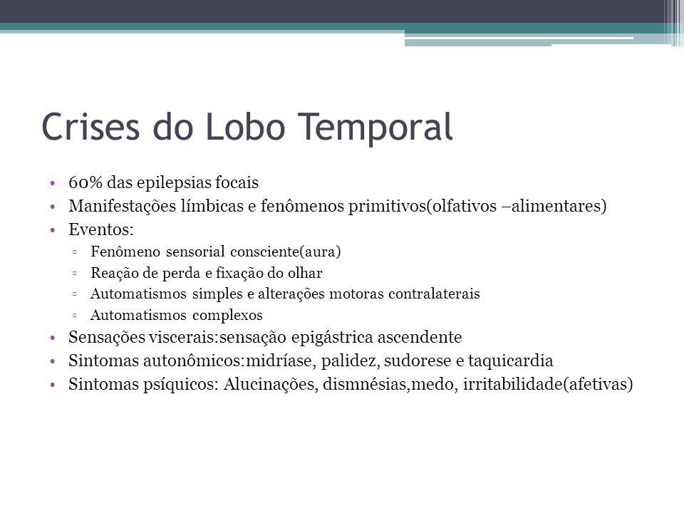 Crises do Lobo Temporal 60% das epilepsias focais Manifestações límbicas e fenômenos primitivos(olfativos –alimentares) Eventos: Fenômeno sensorial co