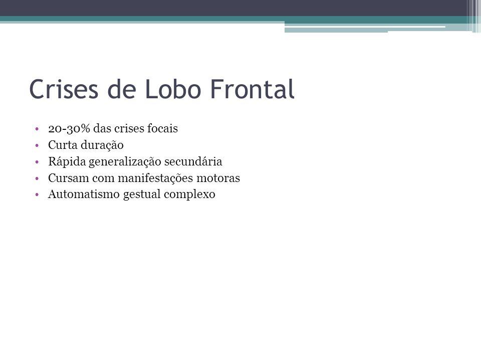 Crises de Lobo Frontal 20-30% das crises focais Curta duração Rápida generalização secundária Cursam com manifestações motoras Automatismo gestual com
