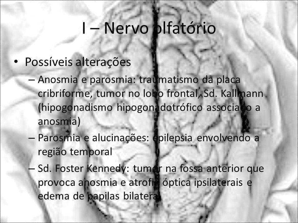 I – Nervo olfatório Possíveis alterações – Anosmia e parosmia: traumatismo da placa cribriforme, tumor no lobo frontal, Sd. Kallmann (hipogonadismo hi