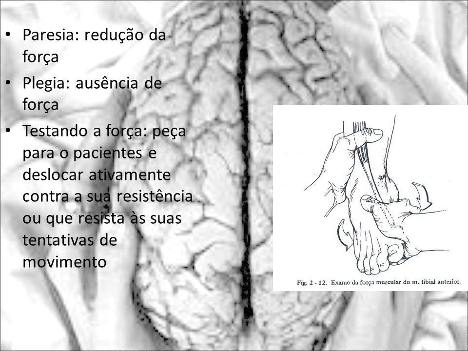 Paresia: redução da força Plegia: ausência de força Testando a força: peça para o pacientes e deslocar ativamente contra a sua resistência ou que resi