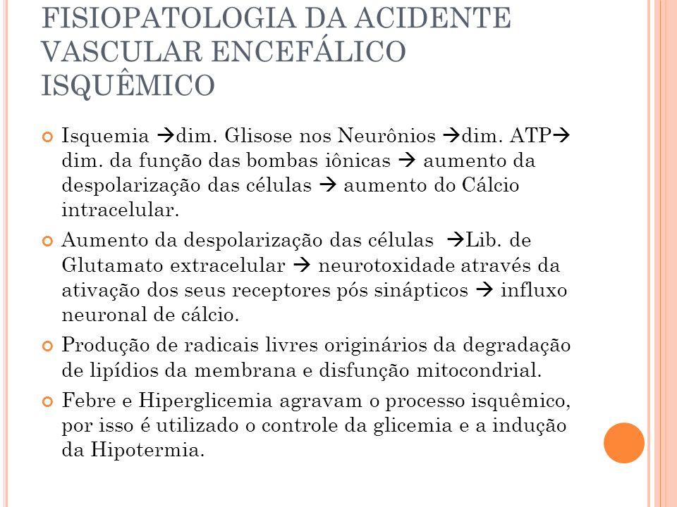 FISIOPATOLOGIA DA ACIDENTE VASCULAR ENCEFÁLICO ISQUÊMICO Isquemia dim. Glisose nos Neurônios dim. ATP dim. da função das bombas iônicas aumento da des