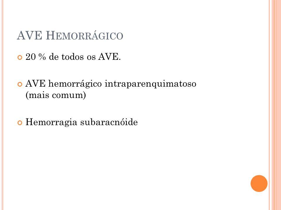 AVE H EMORRÁGICO 20 % de todos os AVE. AVE hemorrágico intraparenquimatoso (mais comum) Hemorragia subaracnóide