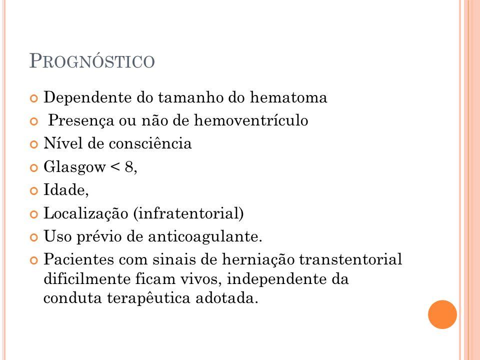 P ROGNÓSTICO Dependente do tamanho do hematoma Presença ou não de hemoventrículo Nível de consciência Glasgow < 8, Idade, Localização (infratentorial)