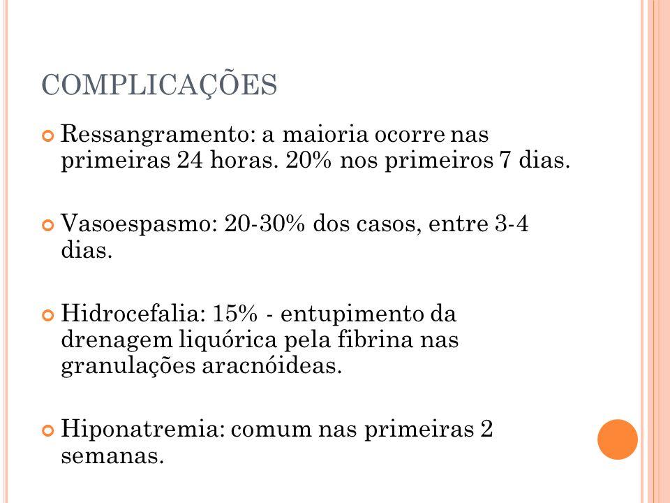COMPLICAÇÕES Ressangramento: a maioria ocorre nas primeiras 24 horas. 20% nos primeiros 7 dias. Vasoespasmo: 20-30% dos casos, entre 3-4 dias. Hidroce
