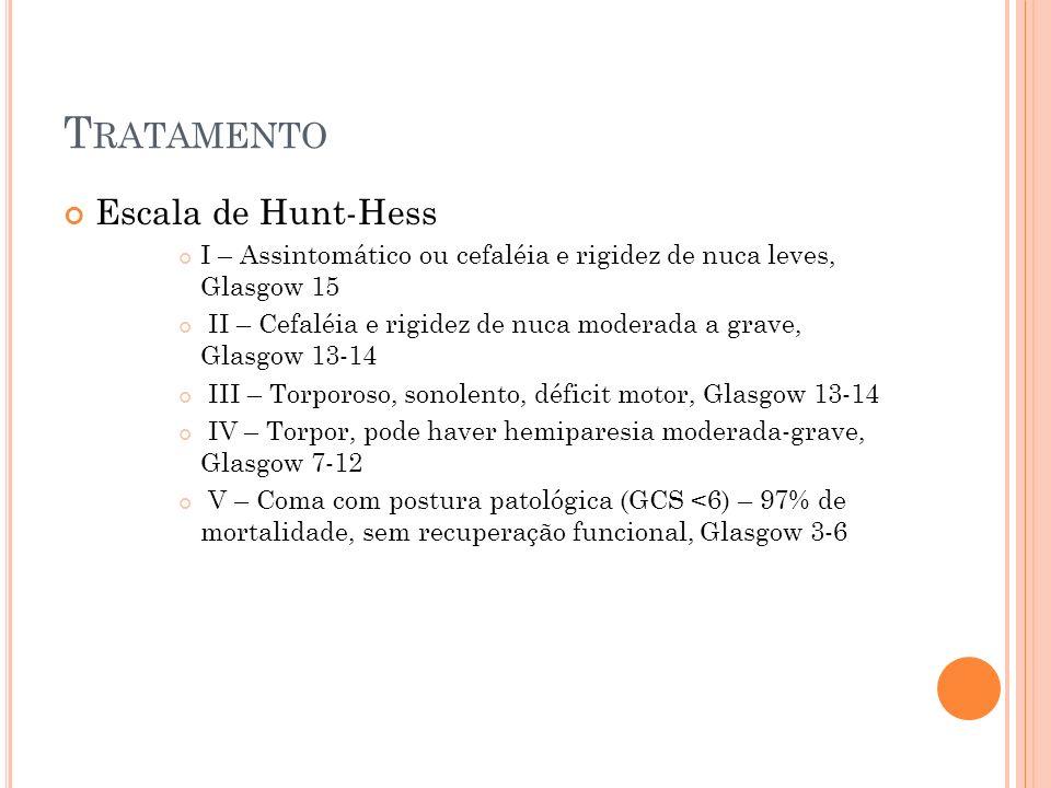T RATAMENTO Escala de Hunt-Hess I – Assintomático ou cefaléia e rigidez de nuca leves, Glasgow 15 II – Cefaléia e rigidez de nuca moderada a grave, Gl
