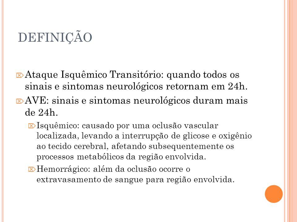 DEFINIÇÃO Ataque Isquêmico Transitório: quando todos os sinais e sintomas neurológicos retornam em 24h. AVE: sinais e sintomas neurológicos duram mais