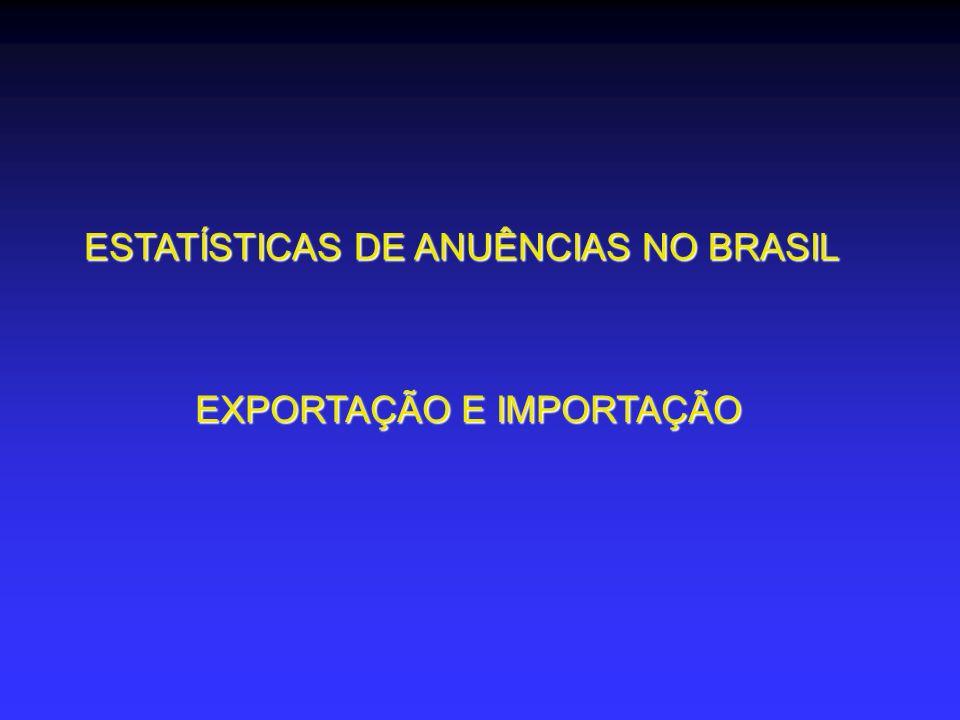 ESTATÍSTICAS DE ANUÊNCIAS NO BRASIL EXPORTAÇÃO E IMPORTAÇÃO
