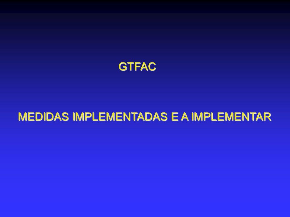 MEDIDAS IMPLEMENTADAS E A IMPLEMENTAR GTFAC