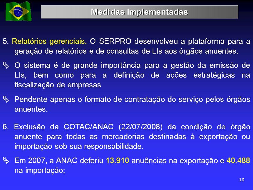 Medidas Implementadas 18 5. Relatórios gerenciais. O SERPRO desenvolveu a plataforma para a geração de relatórios e de consultas de LIs aos órgãos anu