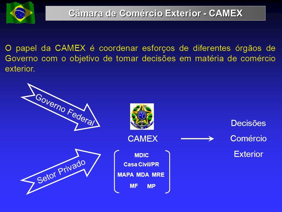 Principais Competências Câmara de Comércio Exterior - CAMEX Compete à CAMEX (Decreto nº 4.732/03), dentre outras, definir diretrizes e procedimentos relativos a: implementação da política de comércio exterior visando à inserção competitiva do Brasil na economia internacional; simplificação e racionalização do comércio exterior e do sistema administrativo;