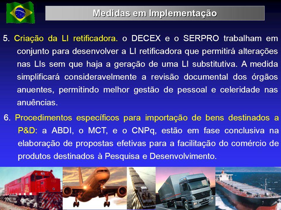 Medidas em Implementação 23 5. Criação da LI retificadora. o DECEX e o SERPRO trabalham em conjunto para desenvolver a LI retificadora que permitirá a