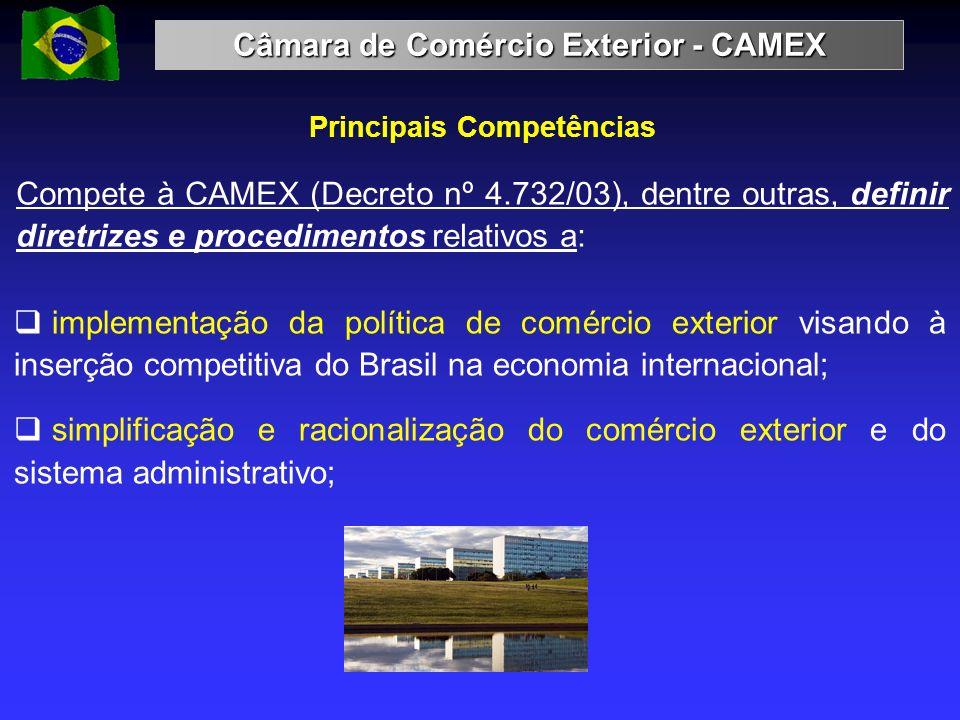 Principais Competências Câmara de Comércio Exterior - CAMEX Compete à CAMEX (Decreto nº 4.732/03), dentre outras, definir diretrizes e procedimentos r