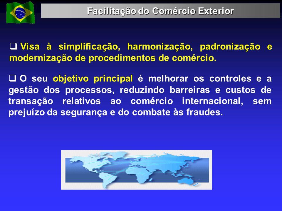 Facilitação do Comércio Exterior Visa à simplificação, harmonização, padronização e modernização de procedimentos de comércio. O seu objetivo principa