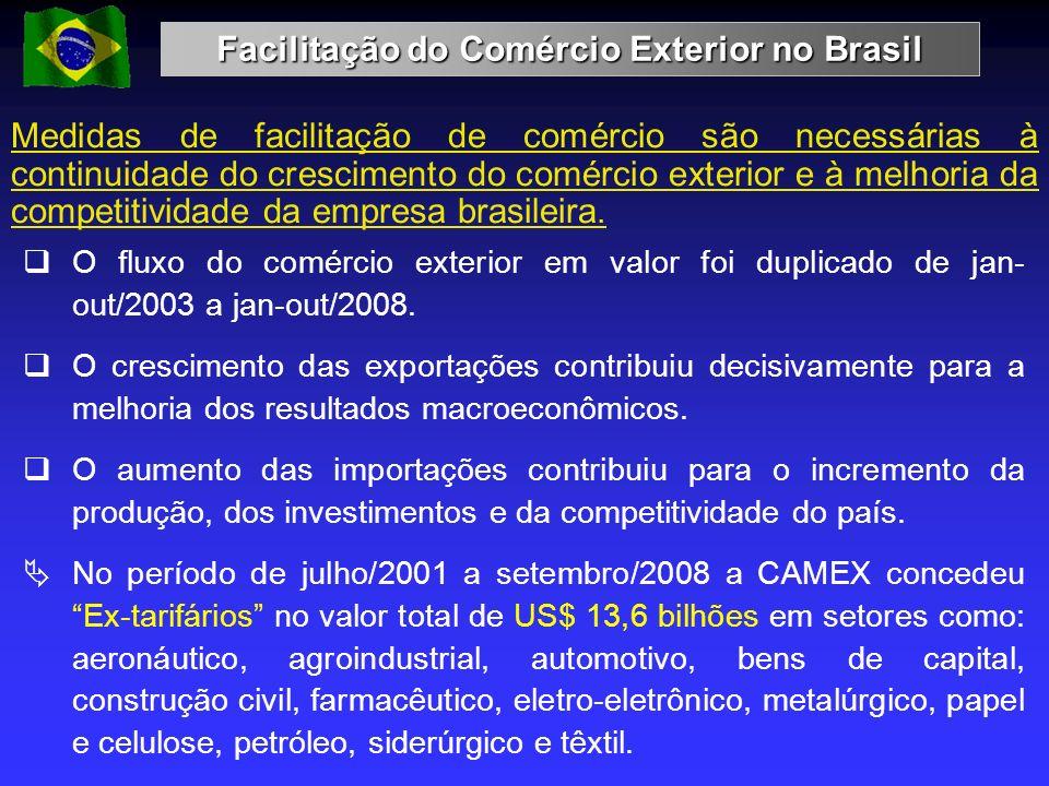 Facilitação do Comércio Exterior no Brasil O fluxo do comércio exterior em valor foi duplicado de jan- out/2003 a jan-out/2008. O crescimento das expo