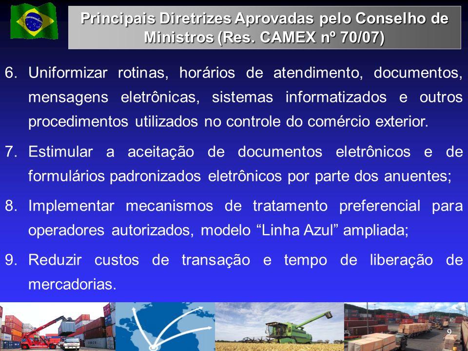 Medidas Implementadas 20 Trânsito Aduaneiro.