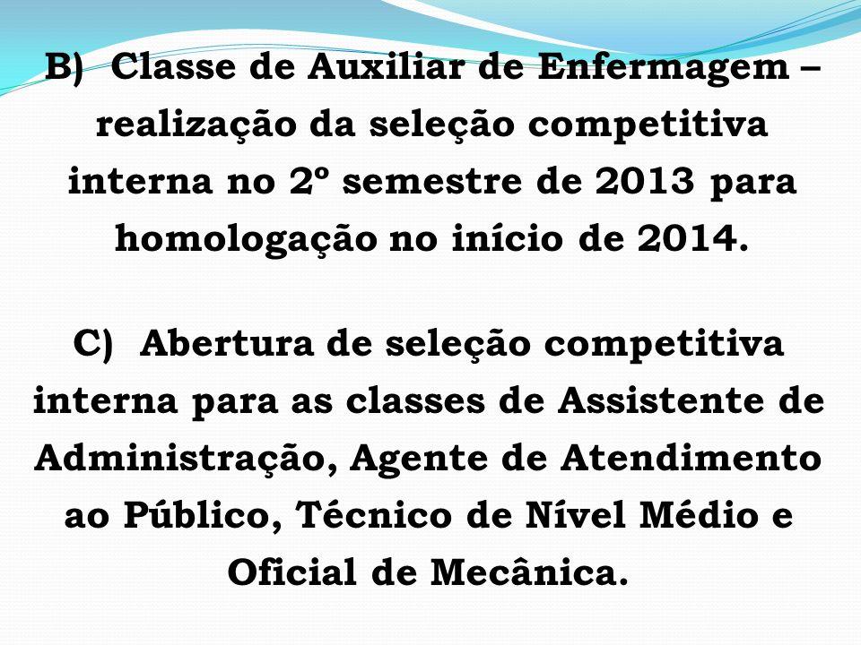 B) Classe de Auxiliar de Enfermagem – realização da seleção competitiva interna no 2º semestre de 2013 para homologação no início de 2014. C) Abertura
