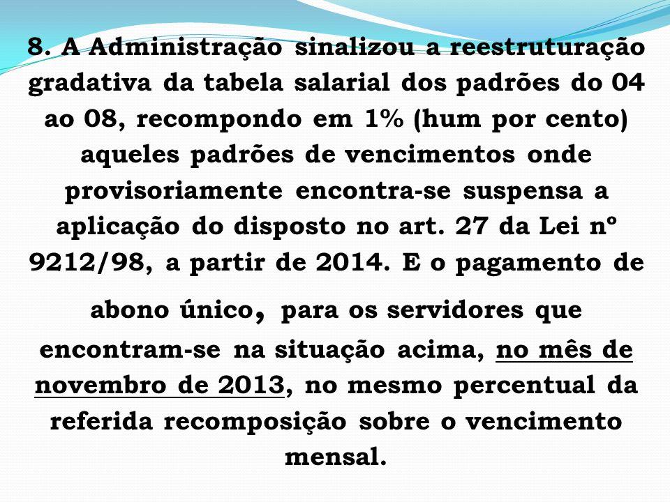 8. A Administração sinalizou a reestruturação gradativa da tabela salarial dos padrões do 04 ao 08, recompondo em 1% (hum por cento) aqueles padrões d