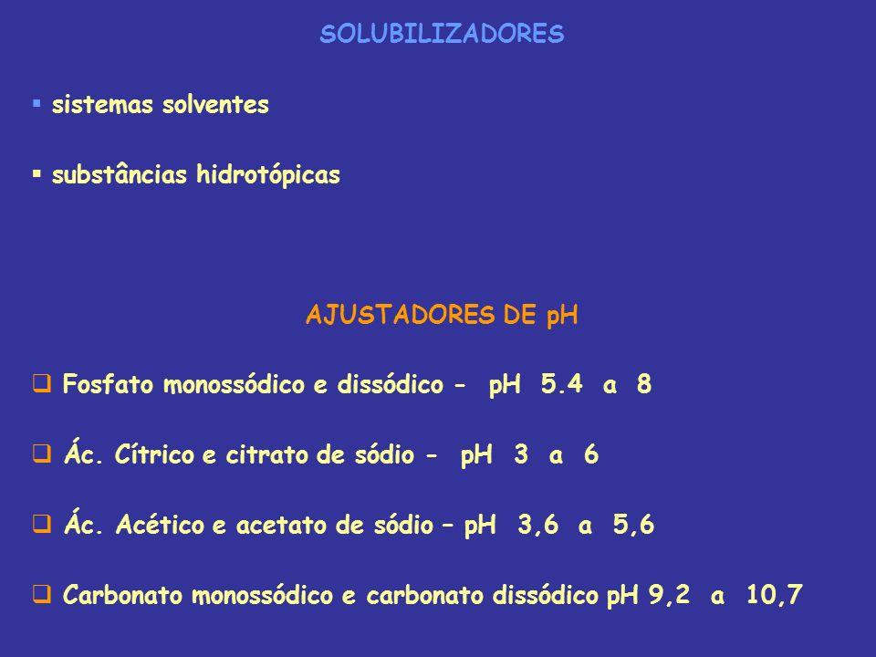SOLUBILIZADORES sistemas solventes substâncias hidrotópicas AJUSTADORES DE pH Fosfato monossódico e dissódico - pH 5.4 a 8 Ác. Cítrico e citrato de só