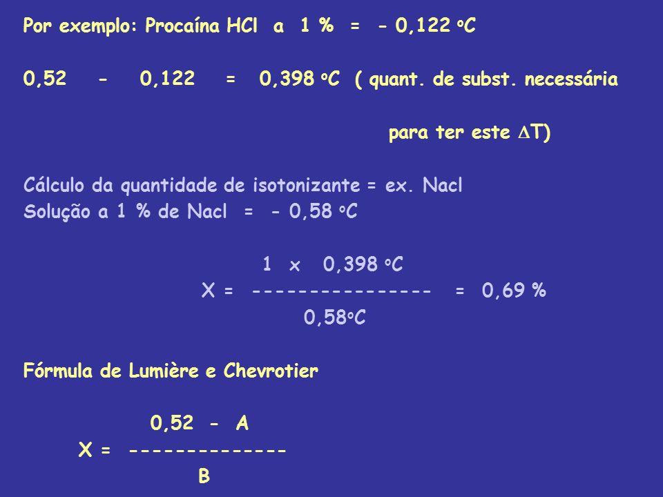 Por exemplo: Procaína HCl a 1 % = - 0,122 o C 0,52 - 0,122 = 0,398 o C ( quant. de subst. necessária para ter este T) Cálculo da quantidade de isotoni