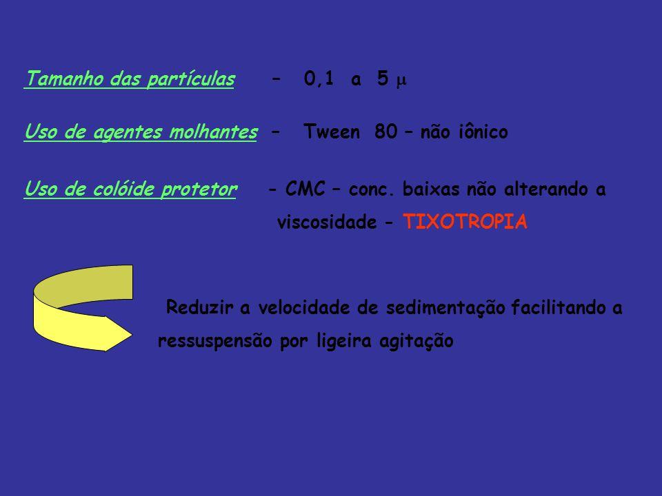 Tamanho das partículas – 0,1 a 5 Uso de agentes molhantes – Tween 80 – não iônico Uso de colóide protetor - CMC – conc. baixas não alterando a viscosi