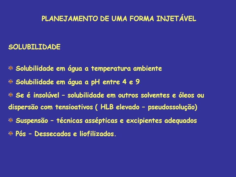 PLANEJAMENTO DE UMA FORMA INJETÁVEL SOLUBILIDADE Solubilidade em água a temperatura ambiente Solubilidade em água a pH entre 4 e 9 Se é insolúvel – so