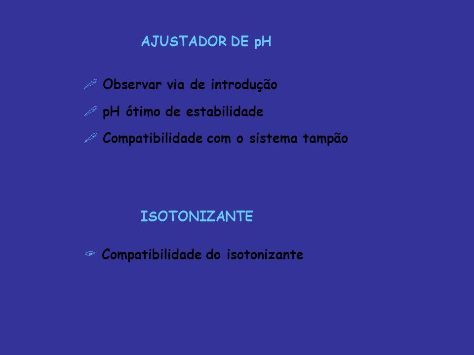 AJUSTADOR DE pH Observar via de introdução pH ótimo de estabilidade Compatibilidade com o sistema tampão ISOTONIZANTE Compatibilidade do isotonizante