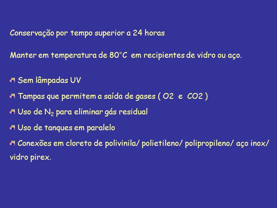 PLANEJAMENTO DE UMA FORMA INJETÁVEL SOLUBILIDADE Solubilidade em água a temperatura ambiente Solubilidade em água a pH entre 4 e 9 Se é insolúvel – solubilidade em outros solventes e óleos ou dispersão com tensioativos ( HLB elevado – pseudossolução) Suspensão – técnicas assépticas e excipientes adequados Pós – Dessecados e liofilizados.