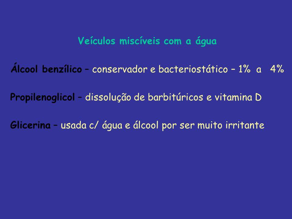 CONDIÇÕES EXTREMAS DURANTE 5 DIAS 1.Determinar os parâmetros químicos – Hidrólise, Oxidação 2.