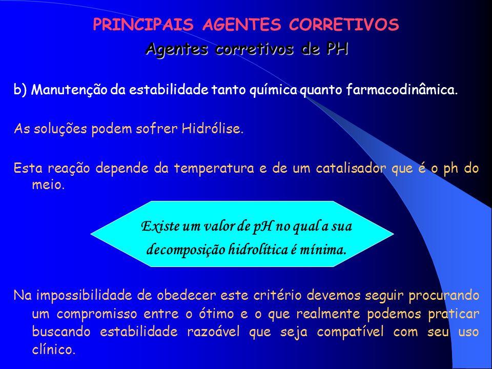 PRINCIPAIS AGENTES CORRETIVOS Agentes corretivos de PH c) Obtenção de um efeito terapêutico adequado.